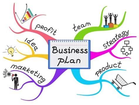 Business plan develop website